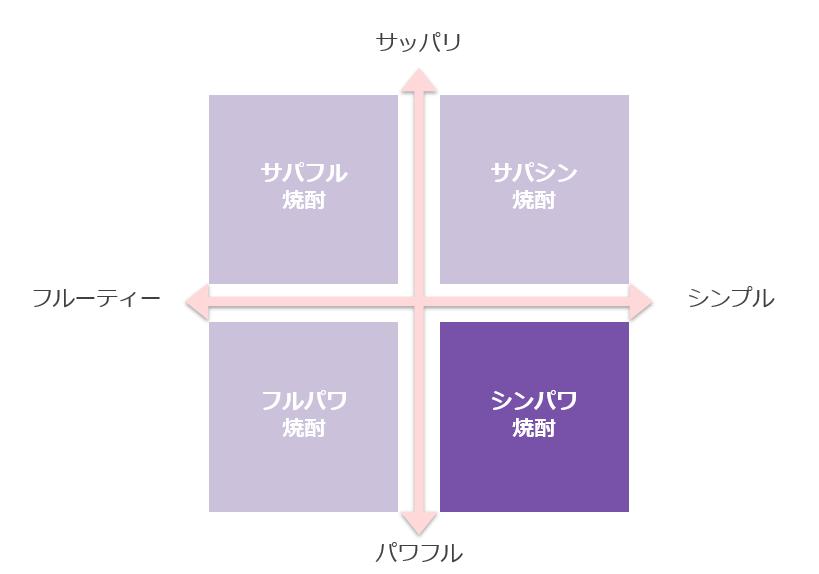 RANBIKIマトリクス シンプル×パワフル