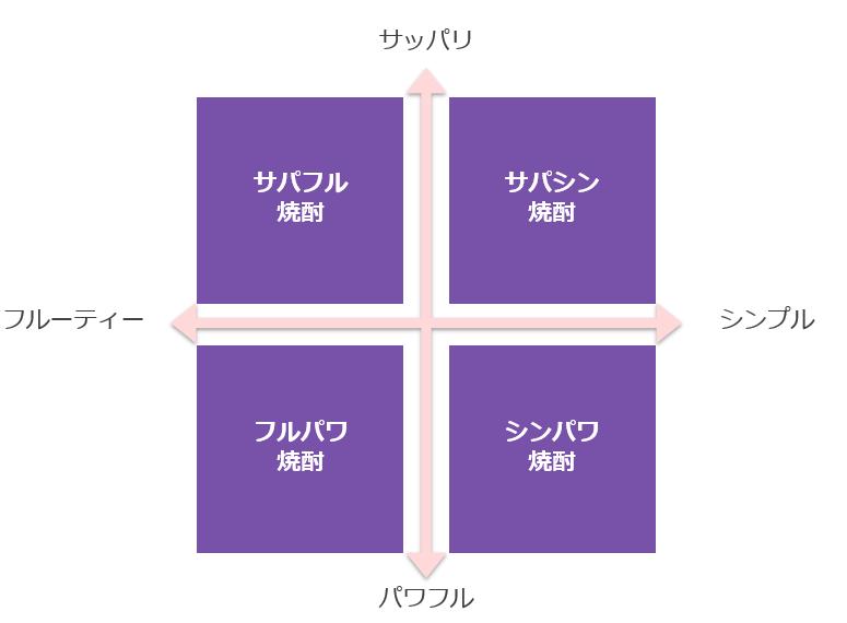 RANBIKIマトリクス全体図